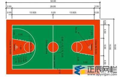 要点篮球场尺寸清晰图